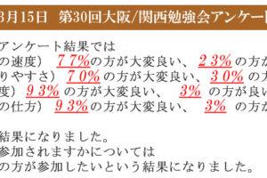 annketokekka 300x200 - 週明け(月曜日5月20日)はいい会社の法則実行委員会、大阪関西勉強会開催になります。