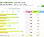 blog import 57e65d67ae9d7 150x126 - SEO以外の集客方法とwebマーケティング会社を選ぶポイント