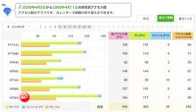 blog import 57e65d67ae9d7 - ブログ開設1週間で948PV(ありがとうございます)