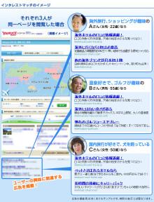 blog import 57e65ed7d3234 - 今月のyahooの動き