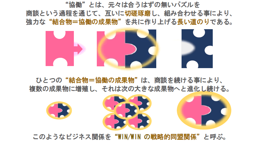 kyodo - 猛獣会議 Vol.0開催