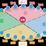 24 img01 150x150 - 12月26日禅の知恵と古典に学ぶ人間学勉強会