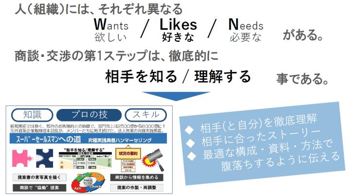 wln - 第82回「いい会社」の法則実行委員会 関西勉強会