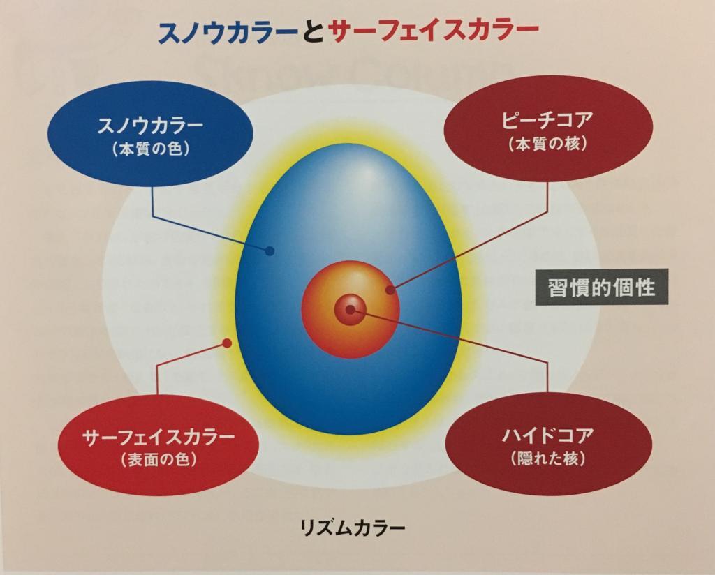 IMG 3909 1024x824 - 2月10日(日)ピーチスノウ リズムガイダンス