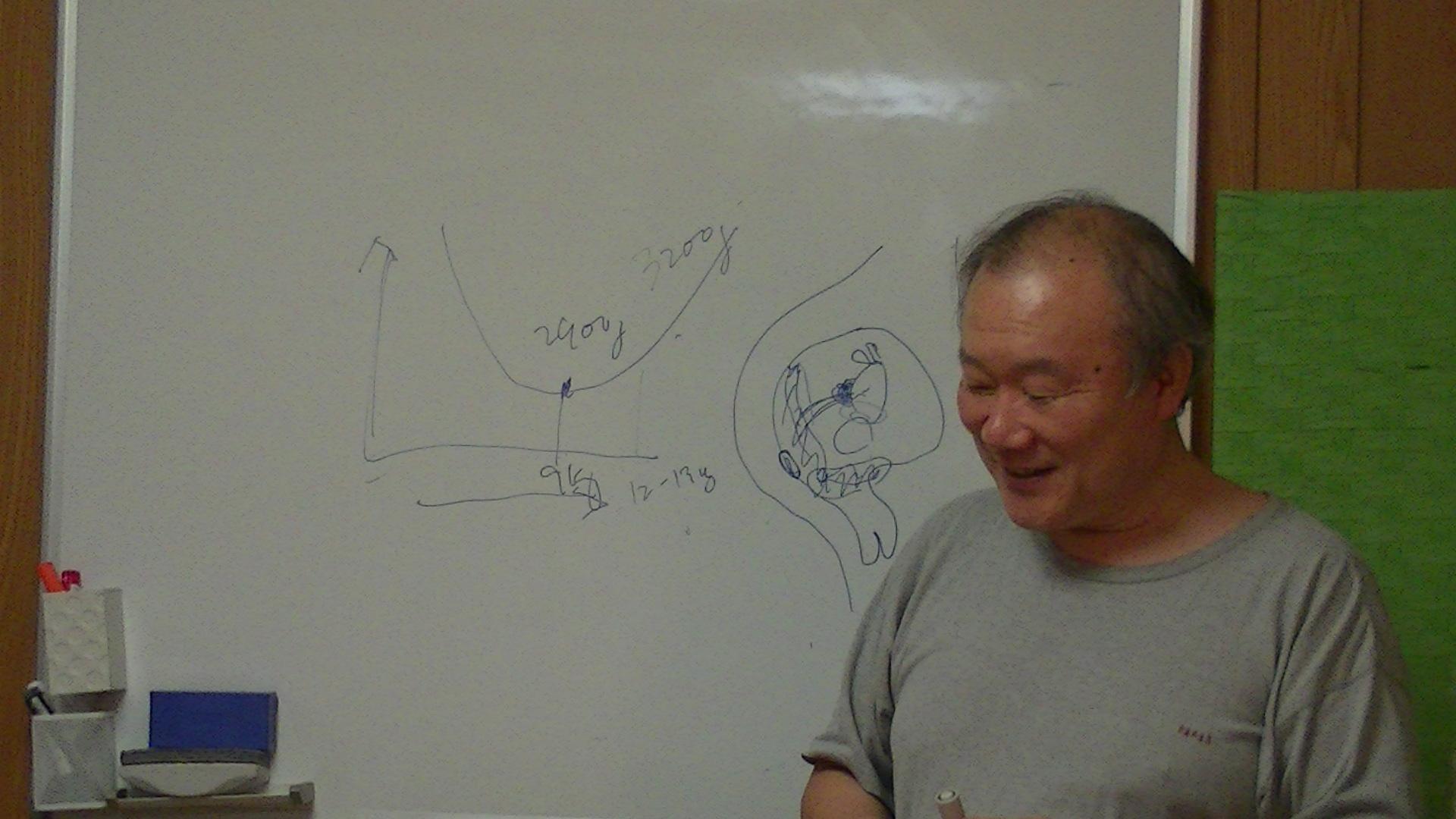 PIC 1594 - 愛の子育て塾14期第4講座