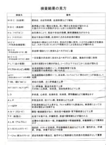 kensa001 219x300 - 波動療法