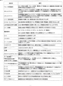 kensa002 219x300 - 波動療法